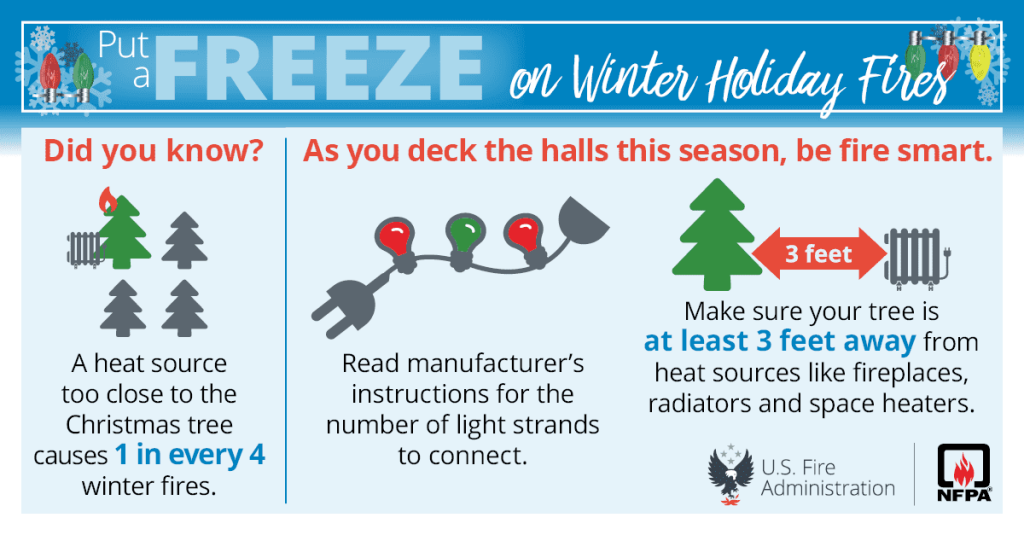 Put a Freeze on Winter Holiday Fires.